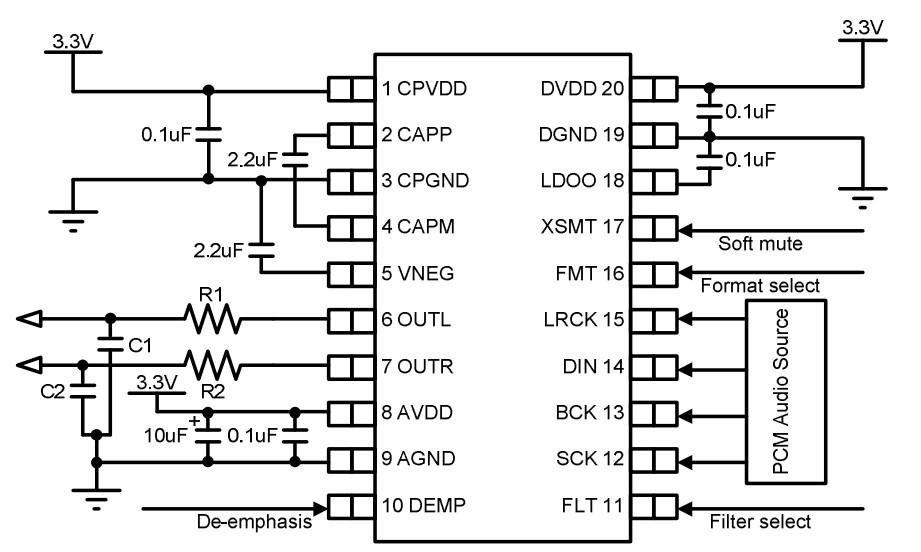 超コンパクトなネットワークプレーヤをラズパイ0WとPCM5102Aで作りたい -完成編-